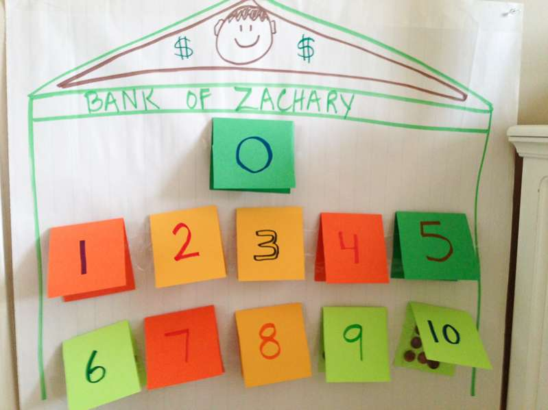 Matching Coins to Amounts - 3 easy money activities for 2 to 6 year olds