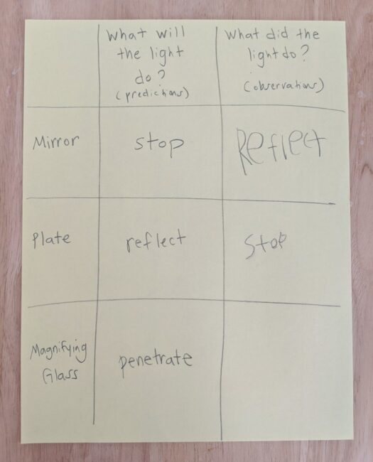 Chart your light experiments for kids results
