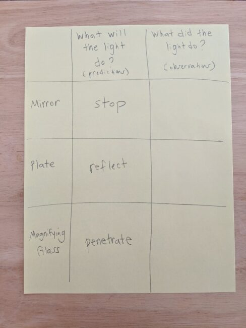 Predict what you think light will do in this easy science experiment activity for kids!