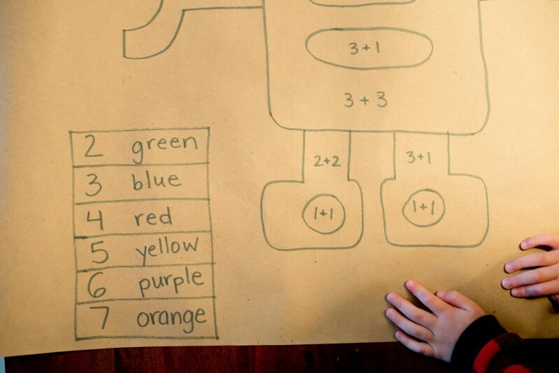 Use a key to work on math skills in this painting activity for kids